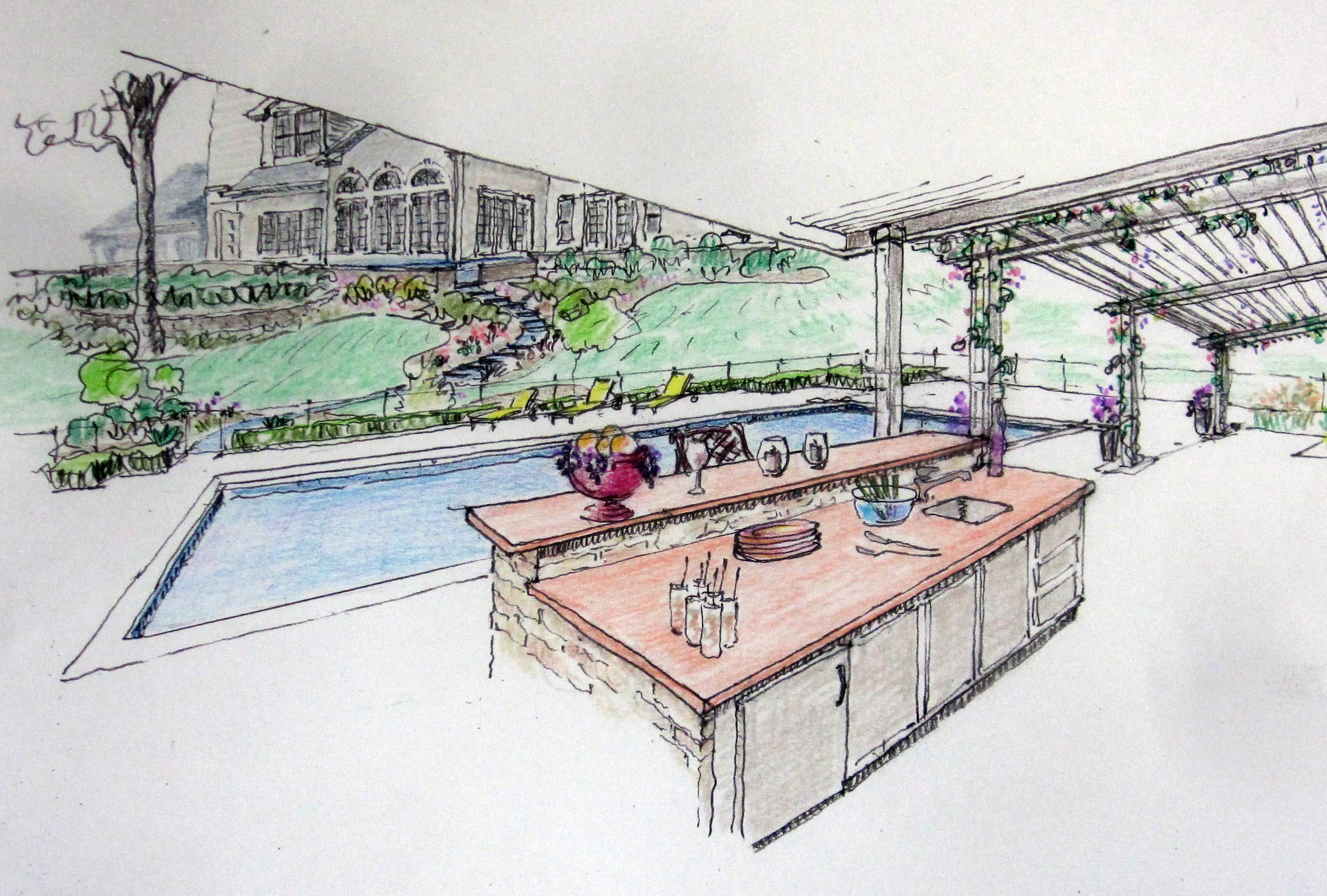 Your Outdoor Kitchen
